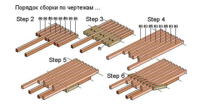 Деревянное кресло своими руками схемы
