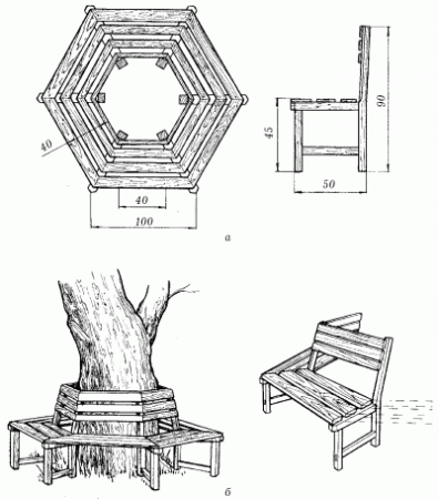 Конструкции деревянных скамеек, которые можно сделать своими руками