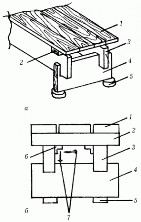 Делаем сами скамейки для бани