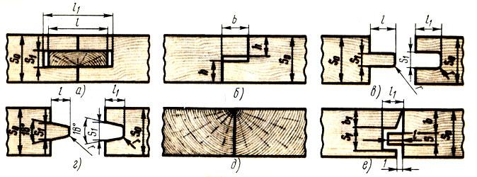 Схемы соединения досок