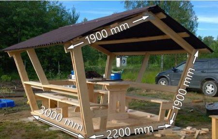 Как построить деревянную беседку в одиночку за один день