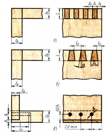 Основные виды столярных и плотничных соединений